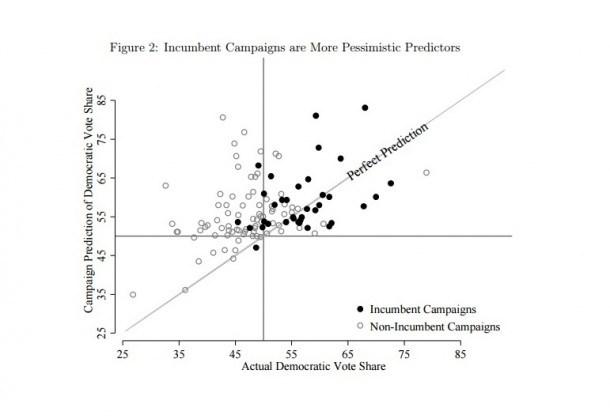 encuestas-partidos-politicos-610x419
